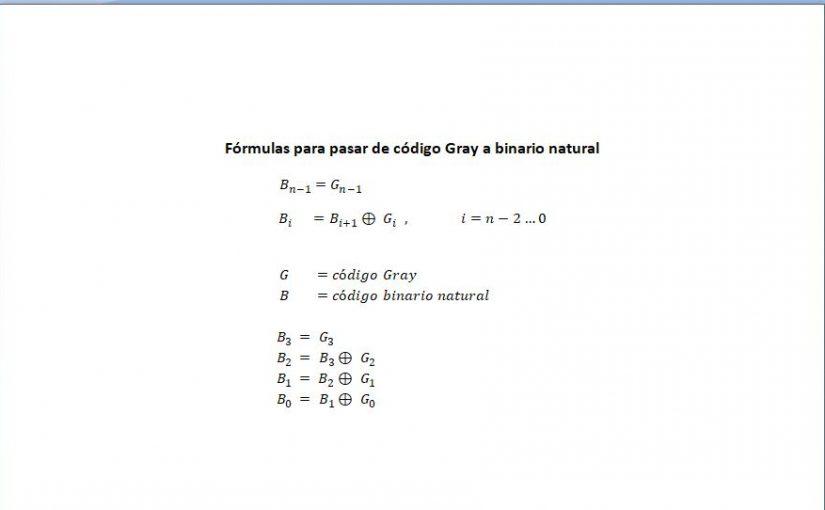 Lección 3.V14. Gray a binario, genérico.