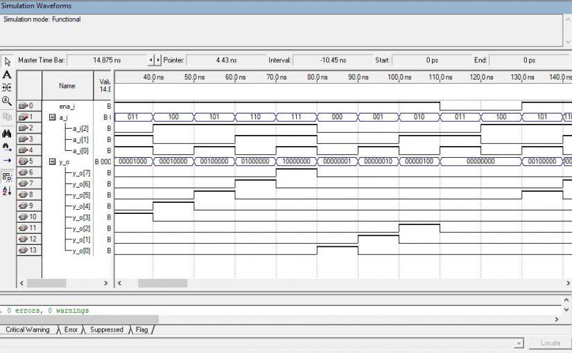 Lección 2.V8. Simulación del decodificador de 3 a 8.