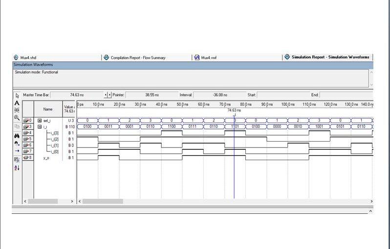 Lección 2.V10. Descripción y simulación de un multiplexor de 4 canales.