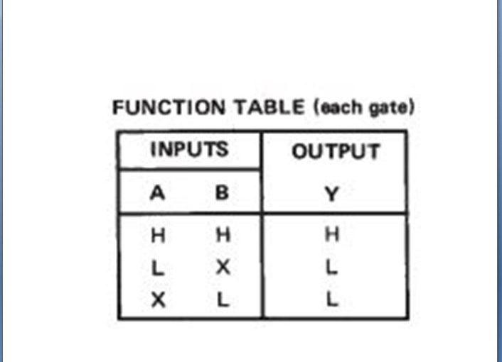 Lección 1.V4. Descripción de una tabla de verdad con with-select.