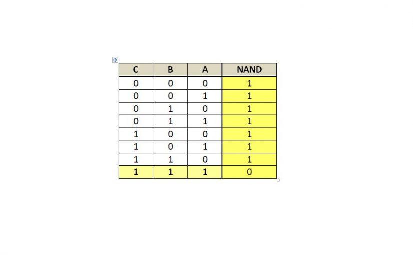 Lección 4.V23. Descripción NAND genérica.