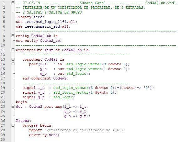 Primera parte del código del testbench del codificador de prioridad de 4 a 2.