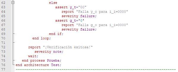 Última parte del código del testbench del codificador de prioridad de 4 a 2.