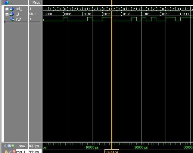 Lección 7.V30.1. Testbench para el multiplexor de 4 canales. Análisis de errores.