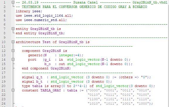 Primera  parte del código del testbench del conversor genérico de Gray a binario natural.