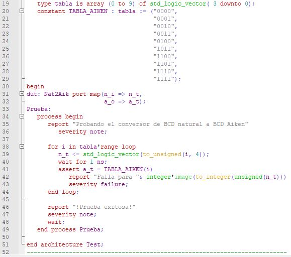 Formas de onda del conversor de códigos BCD, de binario natural a Aiken,