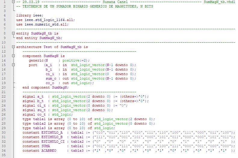 Primera parte del código del testbench del sumador genérico de magnitudes.