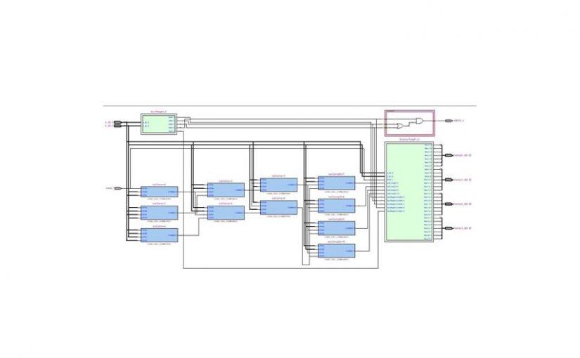 Lección 5.V25.2. Hardware sintetizado y efectos de eliminación de una señal de la descripción.