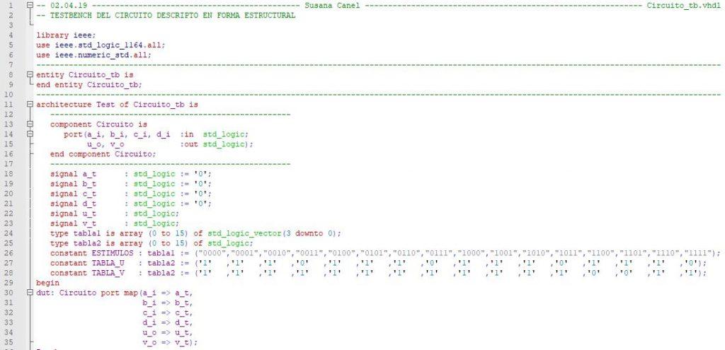 Primera parte del código del testbench para el circuito estructural.