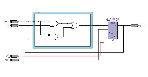 Lección 10.V53. Descripción de un flip-flop D, clear asincrónico, habilitación del reloj.
