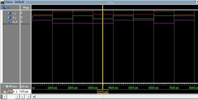Lección 9.V49. Testbench y simulación de un latch SR con reset prioritario.