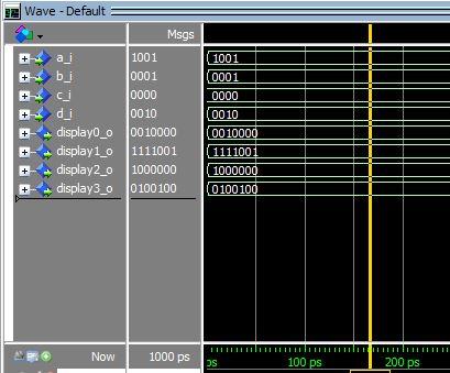 Forma de ondas del display de 4 dígitos de 7 segmentos.