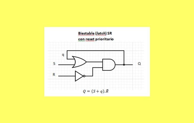 Lección 9.V48. Descripción de un latch SR con reset prioritario.
