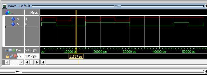 Lección 10.V51. Programa para dibujar secuencias de pulsos.
