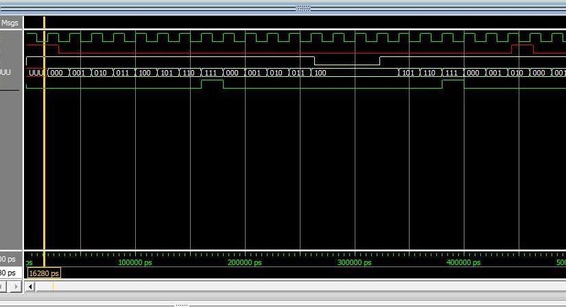 Lección 11.V65. Testbench. Simulación. Metavalue. Contador con habilitación y reset sincrónicos, estado y cuenta terminal.