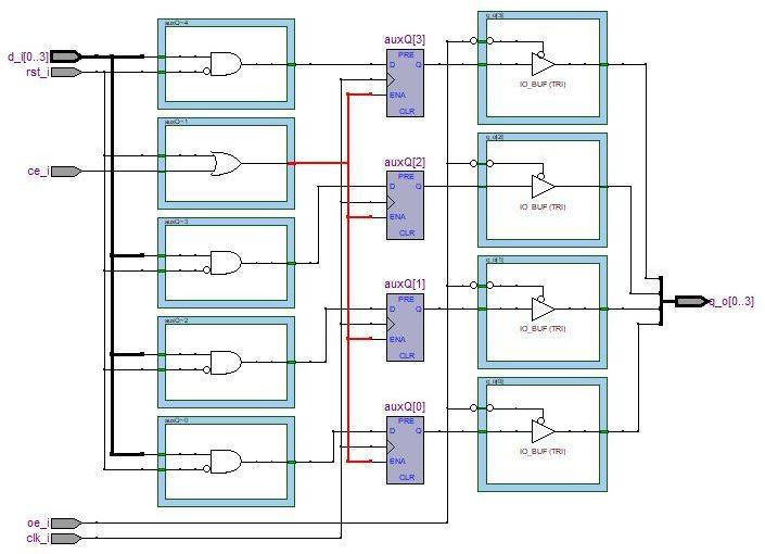 Lección 12.V72. Registro PIPO, sincrónico, habilitación y salida de alta impedancia.