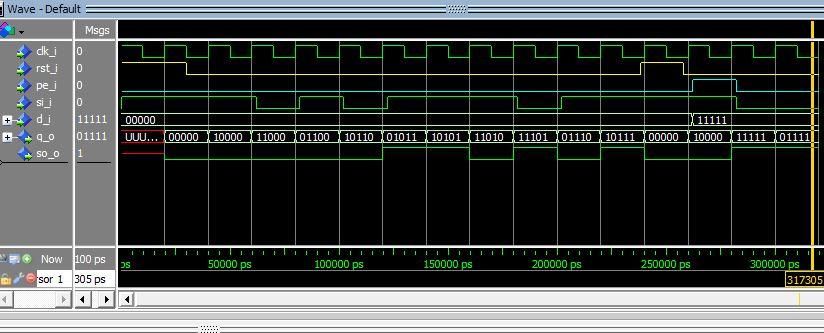 Lección 12.Curso VHDL.V77. Testbench: reg SISO, SIPO, carga paralelo, reset sincrónico.