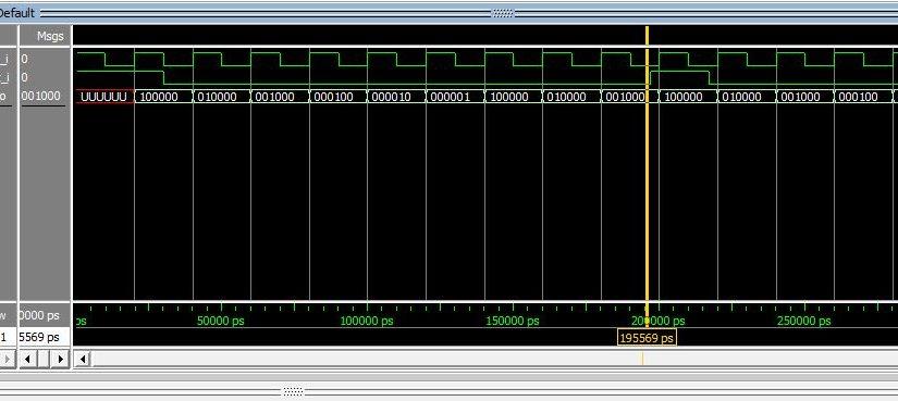 Lección 13.V81. Testbench de un contador en anillo con arranque automático.
