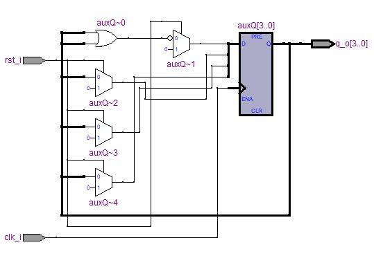 Lección 13.V86. Descripción de un contador Johnson o Moebius de módulo impar. Hardware generado.
