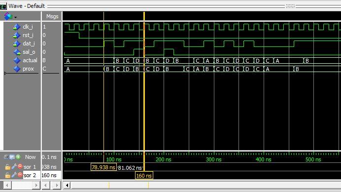 Lección 14. V92. Testbench, detector de secuencia, solapamiento, salida Mealy. ModelSim por línea de comando.