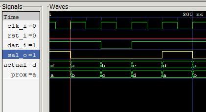 Lección 14.V90. Testbench, detector de secuencia, salida Mealy. Simulación con gtkwave, vista estados