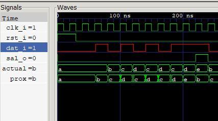 Lección 14.V94. Testbench, detector de secuencia, sin solapamiento, salida Moore. GTKWave por línea de comando.
