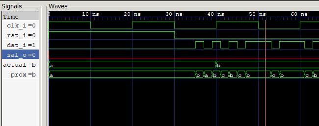 Lección 14.V97. Problemas cuando la entrada es asincrónica. Máquina Mealy. Detector de secuencia 1011.
