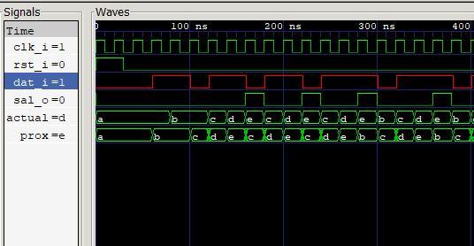 Lección 14. V96. Testbench, detector de secuencia, con solapamiento, salida Moore. GTKWave por línea de comando.
