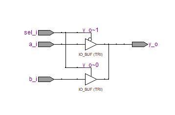 Lección 15.V101.  Función de resolución. Aplicación a un multiplexor con salida de alta impedancia.