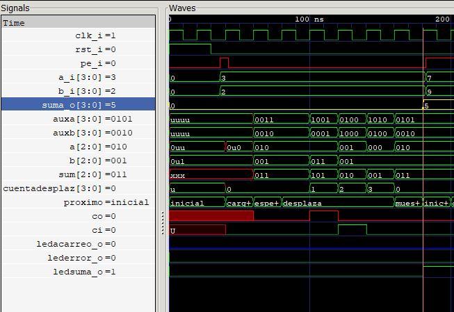 Lección 18.V124. Descripción como máquina de estado, testbench y simulación de un sumador serie.