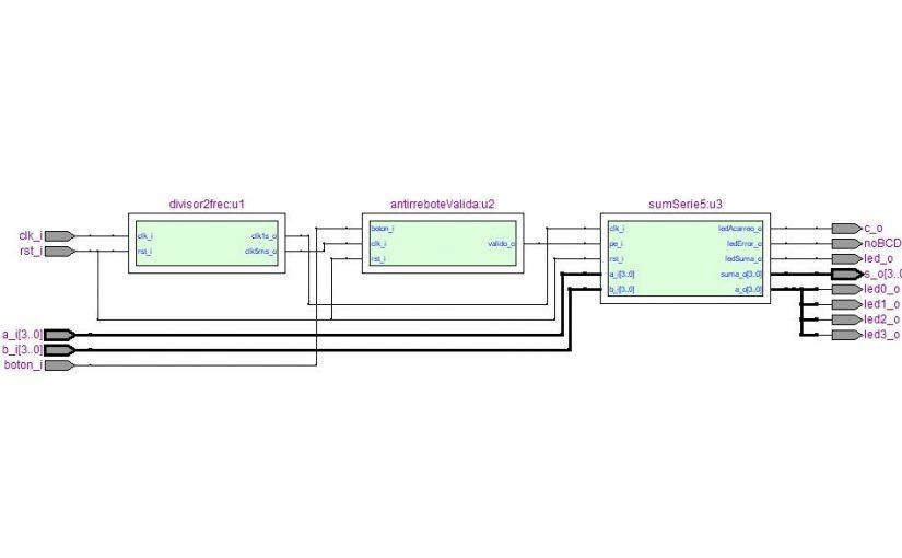 Lección 18.V125. Diseño estructural: divisor de frecuencia, anti rebote, sumador serie. Ejecución.