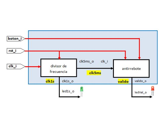 Lección 18.V122. 1era.Parte: diseño estructural sincrónico, sumador serie. Ejecución en la plaqueta.