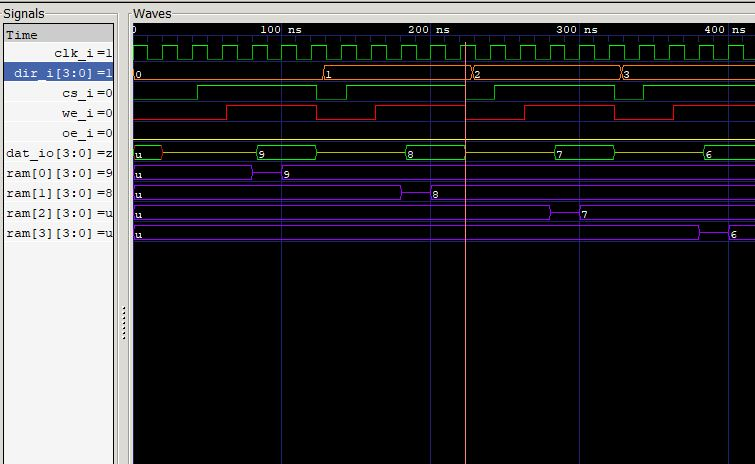 Lección 19.V130. Simulación de la memoria SRAM estática, sincrónica, con bus bidireccional. Script.