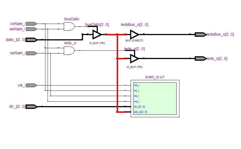 Lección 19.V128. Descripción: memoria estática sincrónica con bus de datos bidireccional, SRAM. DE1.