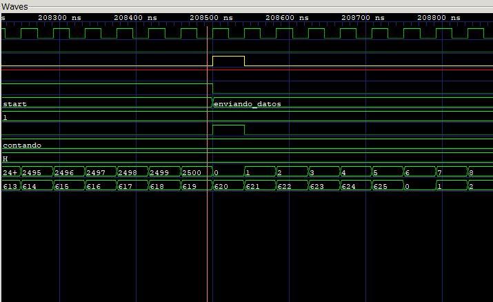 Lección 20.V133. Testbench del transmisor de la UART RS-232 enviando un mensaje. Simulación con GTKWave.